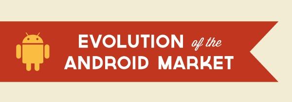 Ewolucja Android Market