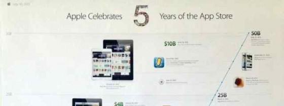 5 rocznica Apple App Store