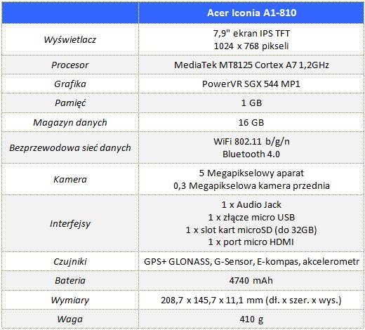 Acer_Iconia_A1-810_00_specyfikacja