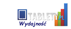 Tablety_Wydajnosc
