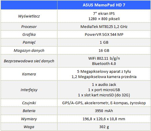 ASUS_MeMo_Pad_7_HD_00_Specyfikacja