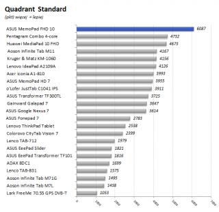 ASUS_MeMo_Pad_FHD_10_38_Quadrant