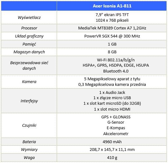Acer Iconia A1-811 Specyfikacja