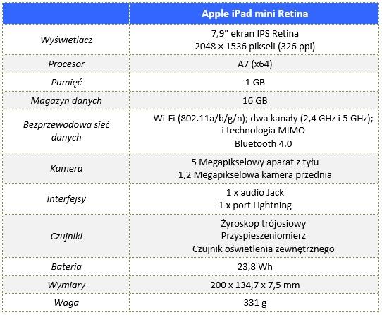 iPad_Mini_Retina_00_Specyfikacja