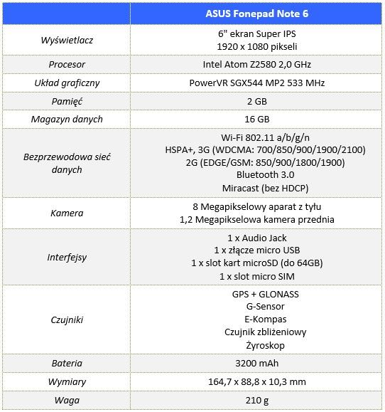 Asus Fonepad Note 6 Specyfikacja