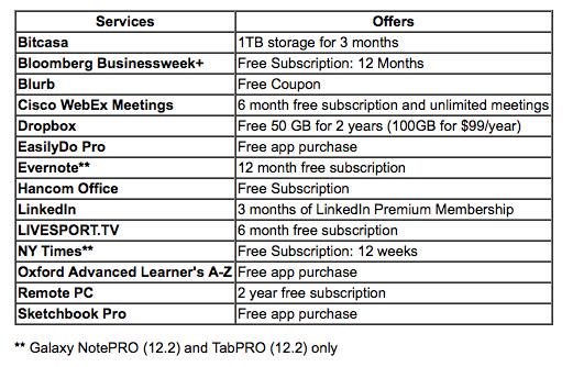 Samsung - gratis