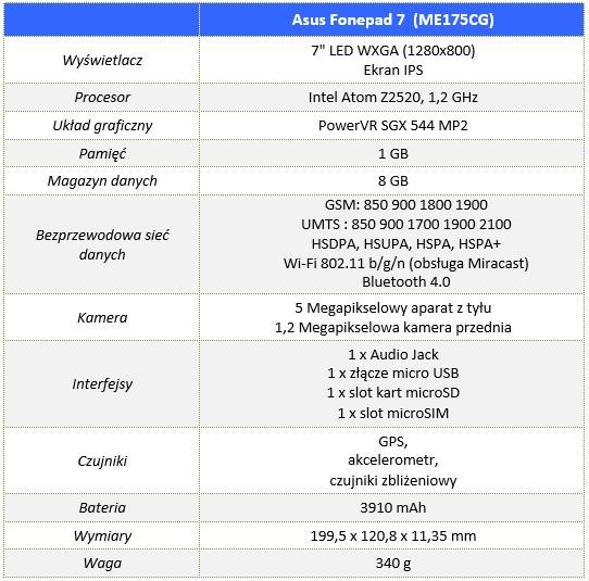Asus_Fonepad_7_00_Specyfikacja