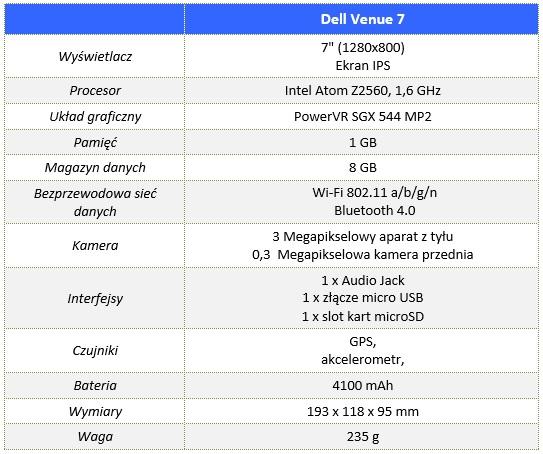 Dell_Venue_7_00_Specyfikacja