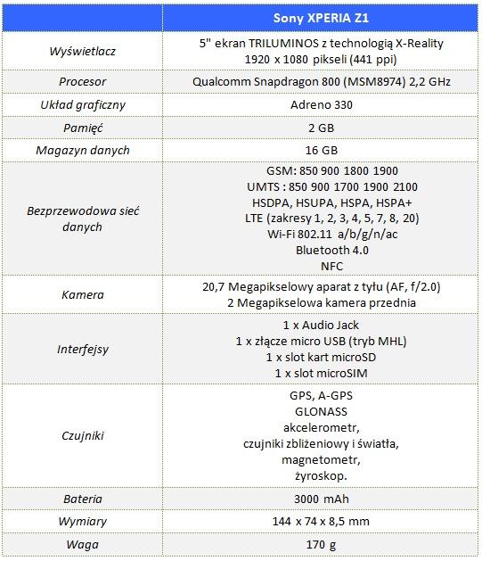 Sony_Xperia_Z1_00_Specyfikacja