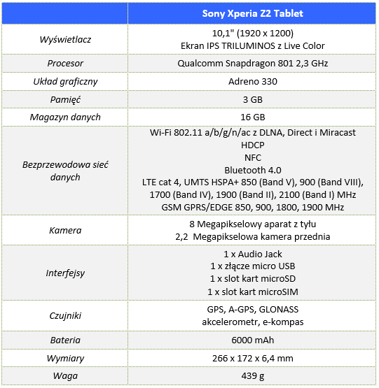 Sony_Xperia_Z2_Tablet_00_Specyfikacja