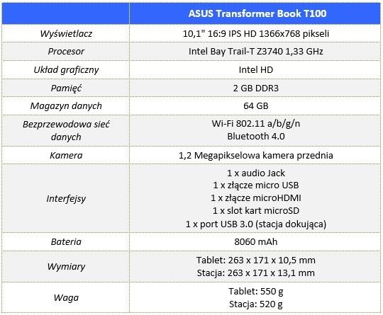ASUS_TransformerBook_T100_00_Specyfikacja