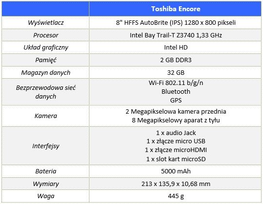 Toshiba_Encore_00_Specyfikacja