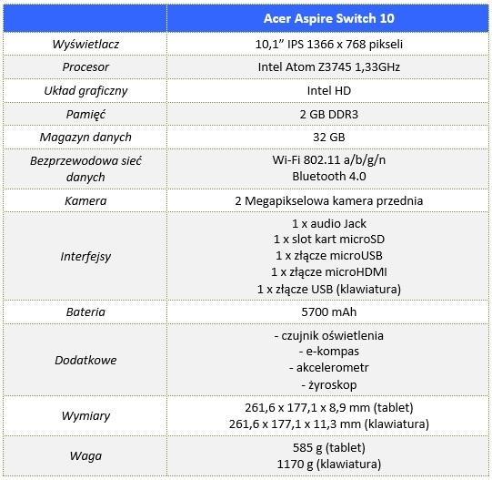 Acer_Aspire_Switch_10_00_Specyfikacja