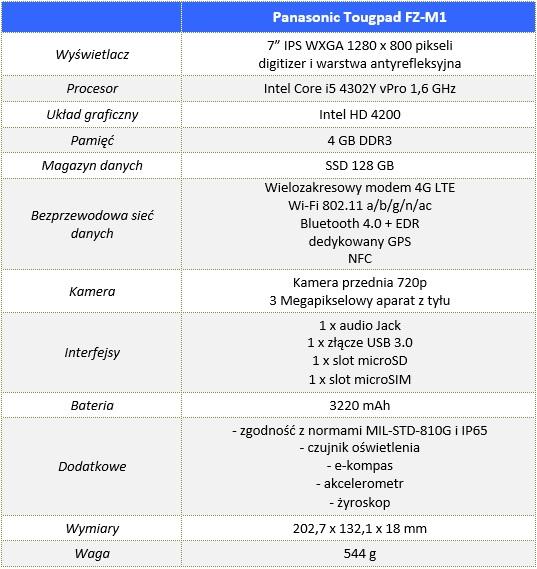 Panasonic_Toughpad_FZ-M1_00_Specyfikacja