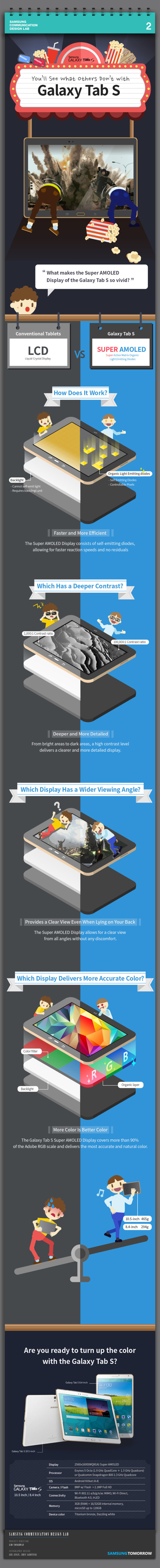 Infographic-Youll-See-What-Others-Dont-with-Galaxy-Tab-S