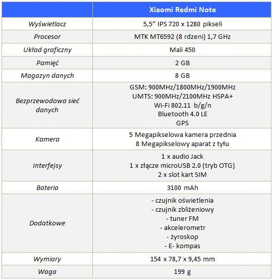 Xiaomi_Redmi_Note_00_Specyfikacja