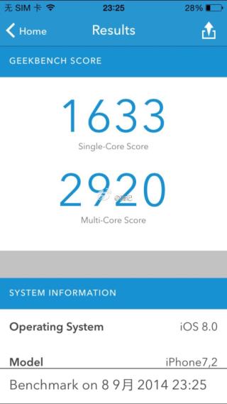iphone-6-benchmark-01