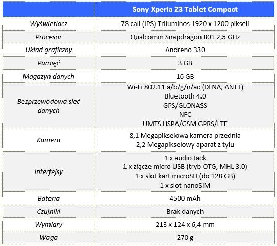 Sony_Xperia_Z3_Tablet_Compact_00_Specyfikacja