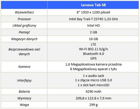 Lenovo_Tab_S8_00_Specyfikacja