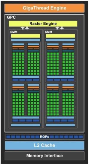 Tegra-X1-Maxwell-GPU-300x554