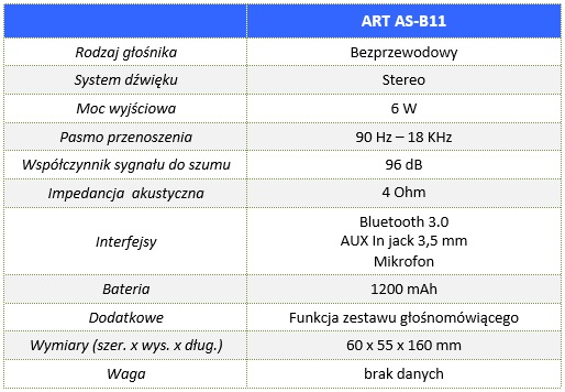 ART_AS-B11_00_Specyfikacja