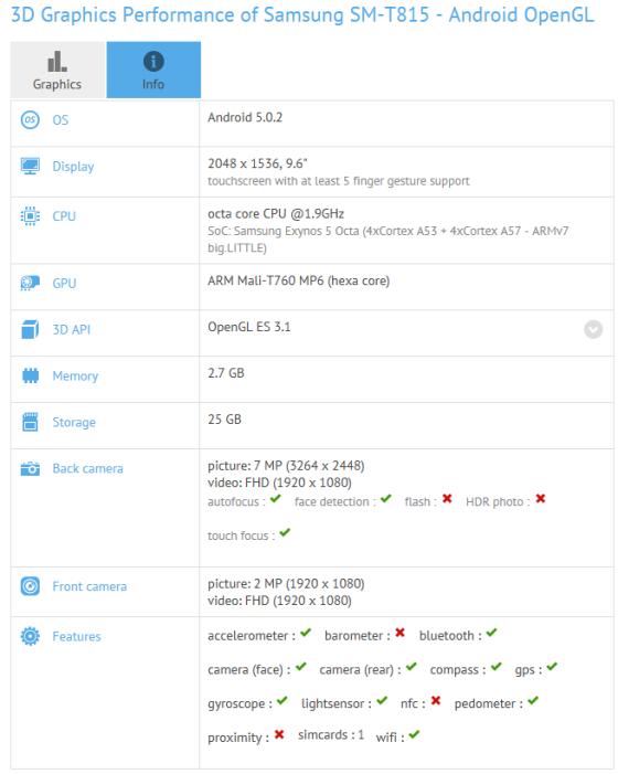 Samsung-Galaxy-Tab-S-9.7-SM-T815