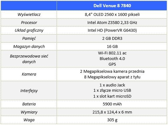 Dell_Venue_8_7840_00_Specyfikacja