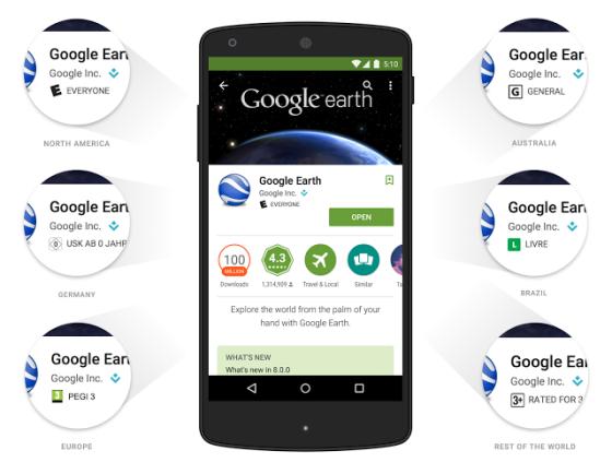 Google Play - klasyfikacja