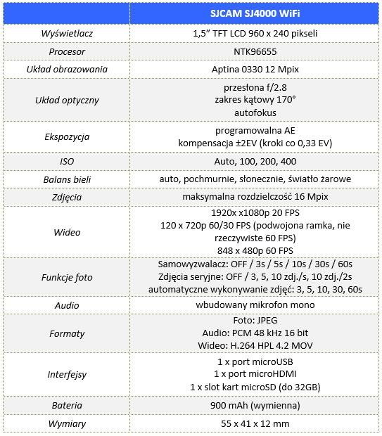 SJCAM_SJ4000_WiFi_00_Specyfikacja