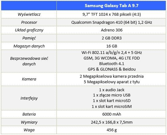 Samsung_Galaxy_Tab_A_9.7_00_Specyfikacja