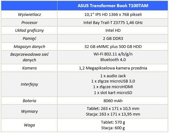 Asus_Transformer_Book_T100TAM_00_Specyfikacja