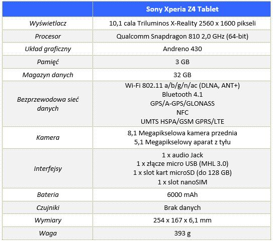 Sony_Xperia_Z4_Tablet_00_Specyfikacja