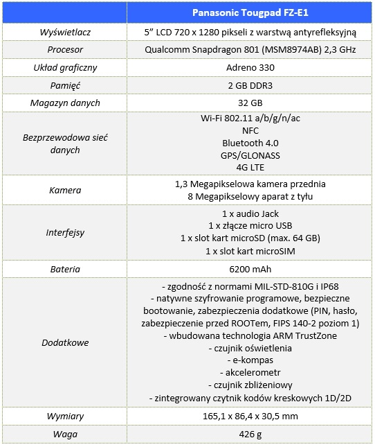 Panasonic_ToughPad_FZ-E1_00_Specyfikacja