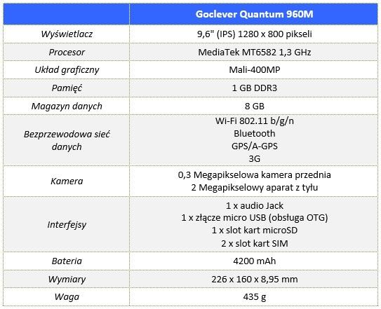 Goclever_Quantum_960M_00_Specyfikacja