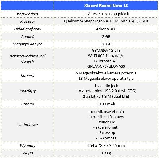 Xiaomi_Redmi_Note_1s_00_Specyfikacja