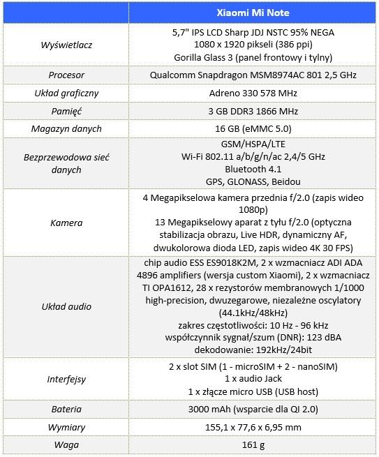 Xiaomi_Mi_Note_00_Specyfikacja