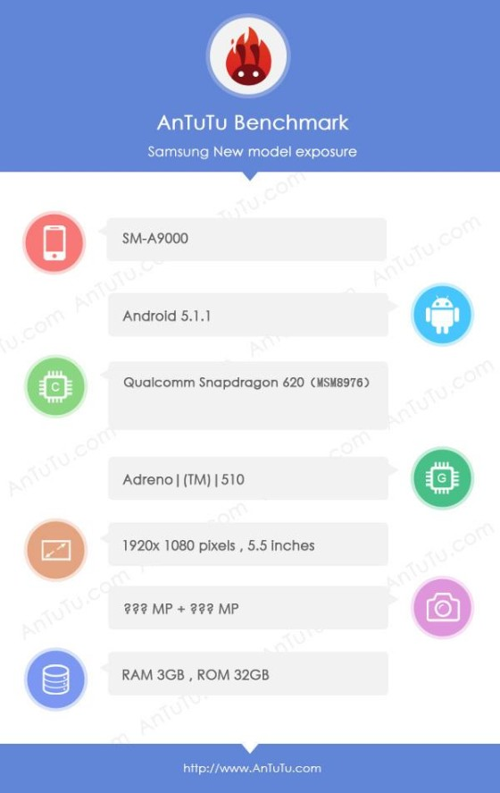 Samsung-Galaxy-A9-alleged-AnTuTu-specs-and-Geekbench-3