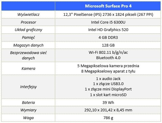 Microsoft_Surface_Pro_4_00_Specyfikacja
