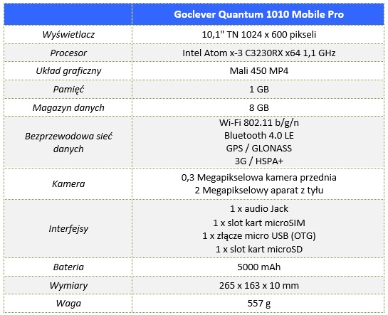 Goclever_Quantum_1010_Mobile_Pro_00_Specyfikacja