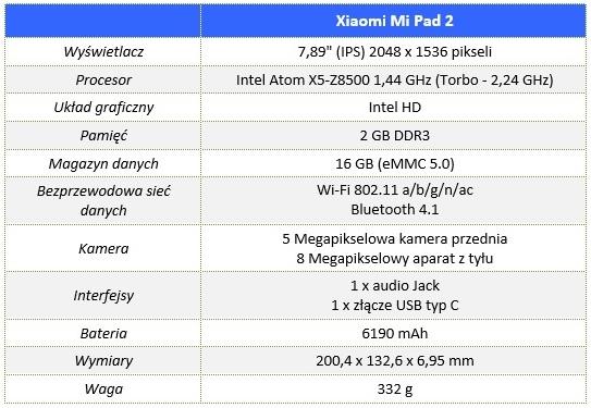 Xiaomi_Mi_Pad_2_00_Specyfikacja