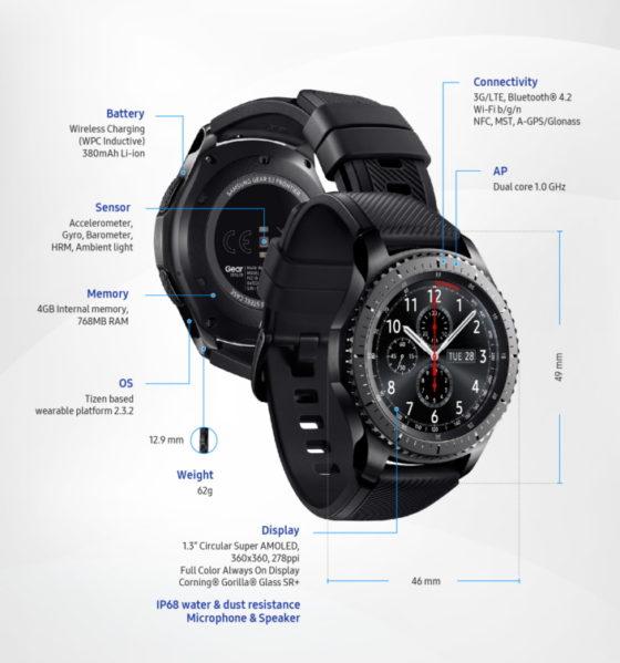 Samsung Gear S3 specyfikacja