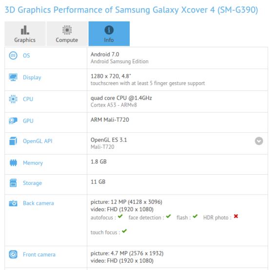 Samsung Galaxy Xcover 4 GFXBench