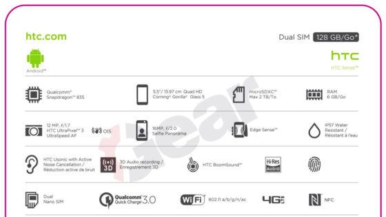 HTC U 11 specyfikacja techniczna