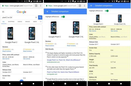 Google porównywarka urządzeń