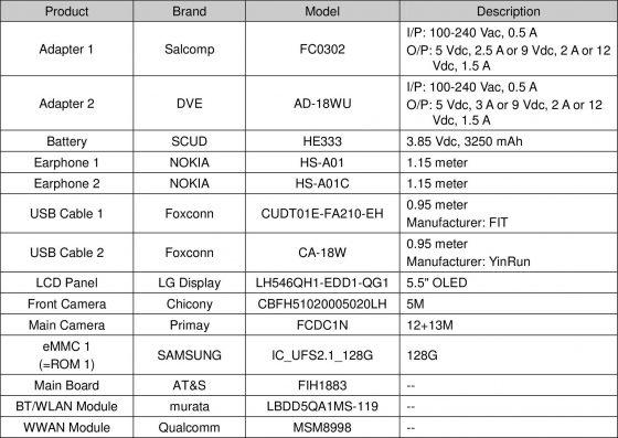Nokia 9 specyfikacja techniczna