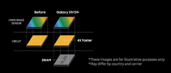 Samsung Galaxy S9 Super Slow-mo