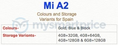 Xiaomi Mi A2 kiedy premiera specyfikacja techniczna