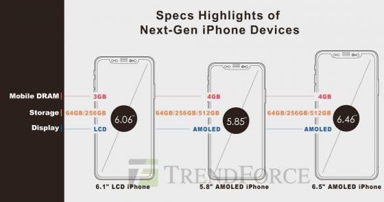 Apple iPhone X Plus cena iPhone 2018 cena iPhone 9 cena przewidywania spekulacje kiedy premiera