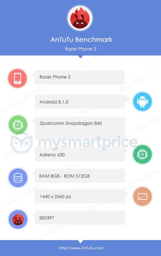 Razer Phone 2 kiedy premiera specyfikacja techniczna smartfon do gier AnTuTu