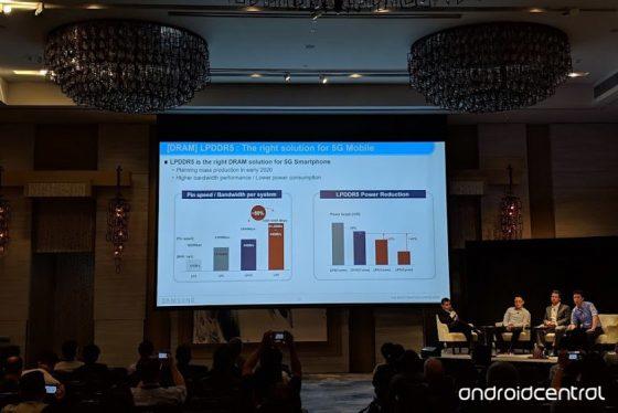 Samsung Galaxy Note 10 LPDDR5 UFS 3.0 Unified File Storage kiedy premiera specyfikacja techniczna
